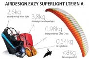 Leicht-Set: Eazy Superlight